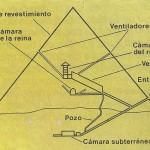 Corte piramidal en el que se advierten los múltiples pasadizos interiores, con los que se pretendía despistar a los ladrones.