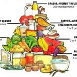 En la dieta actual nos encontramos frecuentemente con desequilibrios. La fruta ha sido relegada por los lácteos, y las verduras han perdido terreno ante las pastas, sopas instantáneas y la carne o el pescado.
