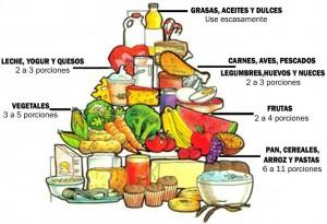 En la dieta actual nos encontramos con desequilibrios. La fruta ha sido relegada por los lácteos, y las verduras han perdido terreno ante las pastas, sopas instantáneas y la carne o el pescado.