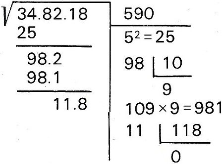 Cómo resolver una raíz cuadrada (tomando como ejemplo el número 348218).