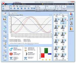 Ejemplo de programa calculador de biorritmos para ordenador.