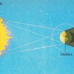 Se producen cuando esta, en su movimiento, se coloca en el cono de sombra que proyecta la Tierra.
