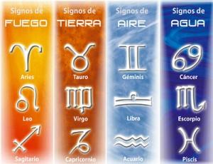 Signos del Zodiaco: Aries, Tauro, Géminis, Cáncer, Leo, Virgo, Libra, Escorpio, Sagitario, Capricornio, Acuario y Piscis.