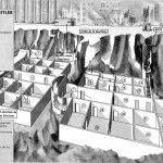 Plano del refugio antiaéreo situado en el subsuelo de Berlín, destinado a proteger a los altos mandos del Estado y las fuerzas armadas de la Alemania nazi durante la Segunda Guerra Mundial.
