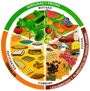 Es importante adaptar las cantidades de los alimentos a las características personales y no realizar restricciones extremas.