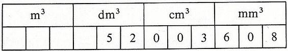 Reducción de un número complejo a otro incomplejo en las unidades de volumen.