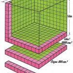 Un cubo de 1 decímetro de arista.