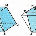 Paralelepípedo con las cuatro caras laterales paralelogramos.