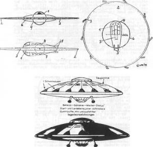 Pretendidos diseños de ovnis nazis ejecutados por Belluzzo y el ingeniero Heinrich R. Miethe.