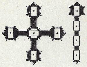La tirada de la cruz celta.