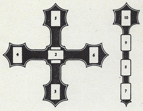 El antiguo método céltico