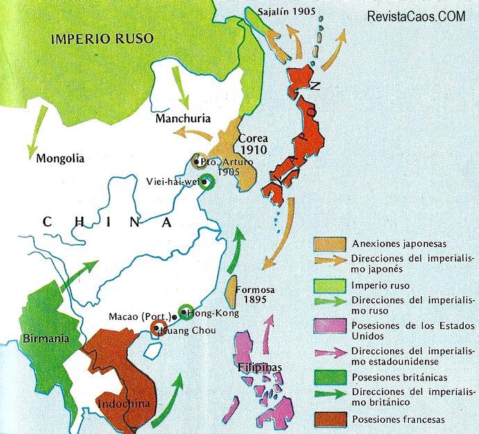 El colonialismo